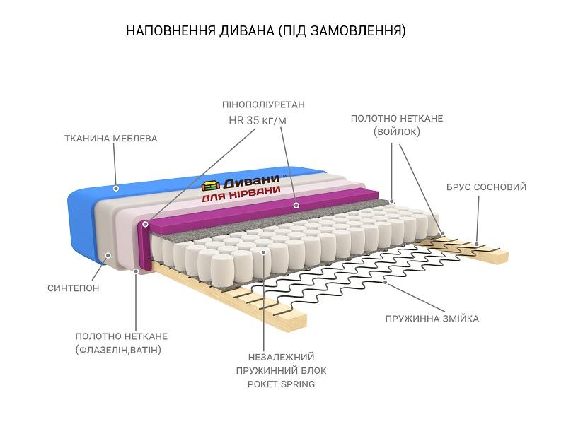 Берінга 1.4 - мебельная фабрика Daniro. Фото №5. | Диваны для нирваны