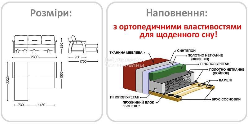Модерн Кут - мебельная фабрика Рата. Фото №2. | Диваны для нирваны